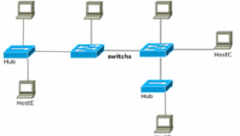 Broadcast_network
