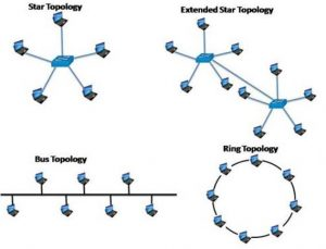 What is a Network Topology 8