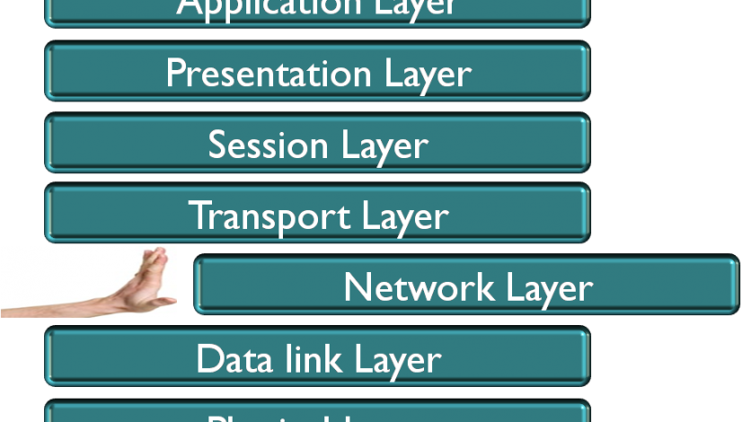 OSI - Network Layer