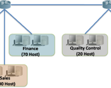 network requirement