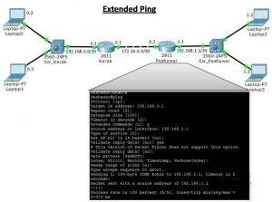 Interpreting Cisco Devices Ping Results 8