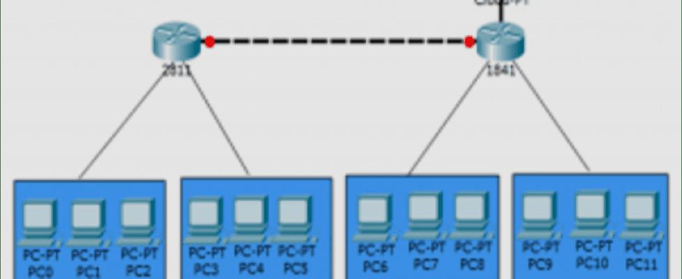 Fixed-Length Subnet Masking