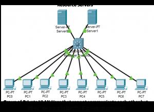 VLAN Attacks 6