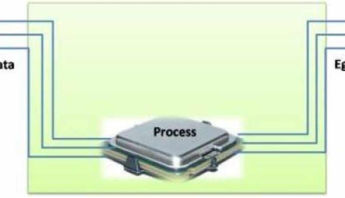 Forwarding Mechanism