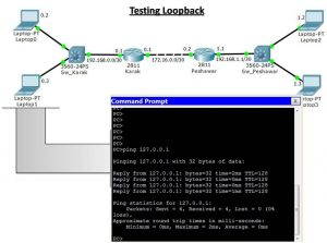 Interpreting Cisco Devices Ping Results 7