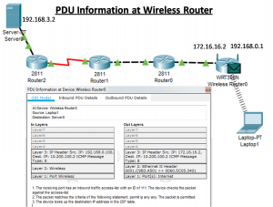 Router Switching Function 18