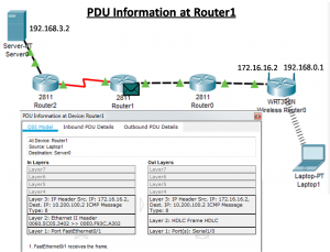 Router Switching Function 20