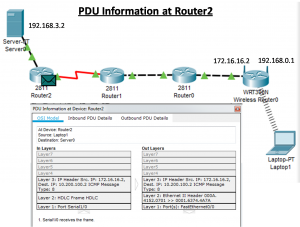 Router Switching Function 21