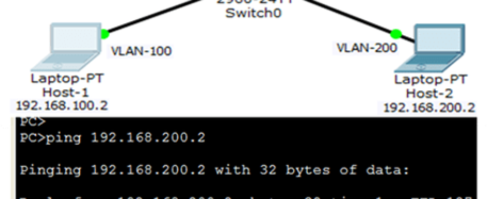 Verifying Inter-VLAN Routing Using Ping and Tracert Commands