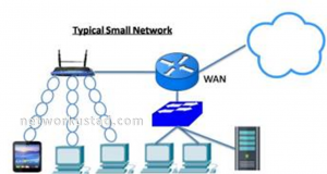 small network