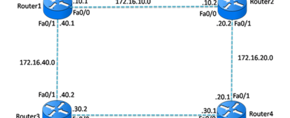 OSPF-passive-interface-978x400