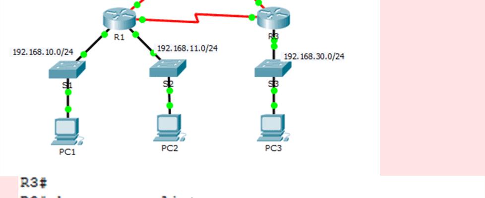 accesslist outpu