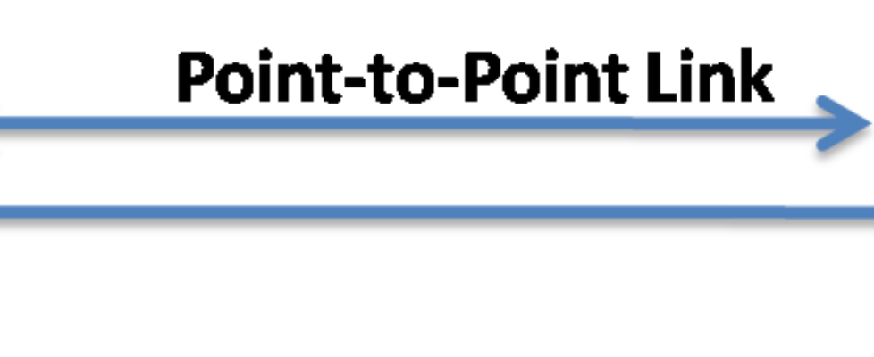 Point-to-Point Link