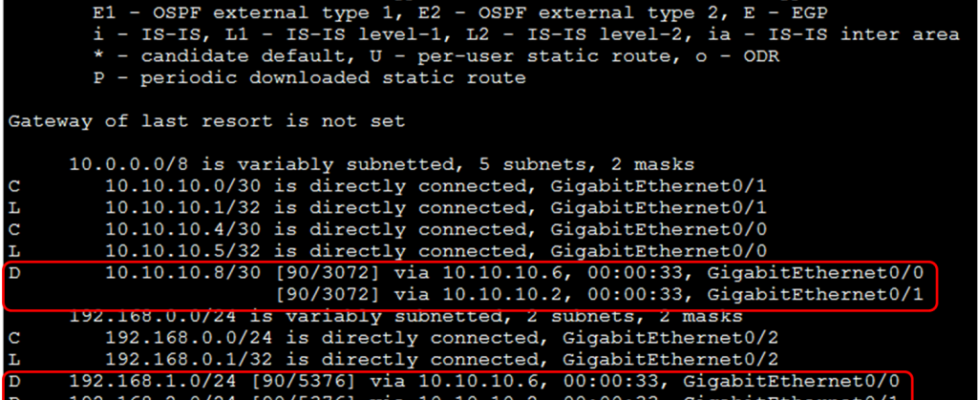 Examine EIGRP in the Routing Table