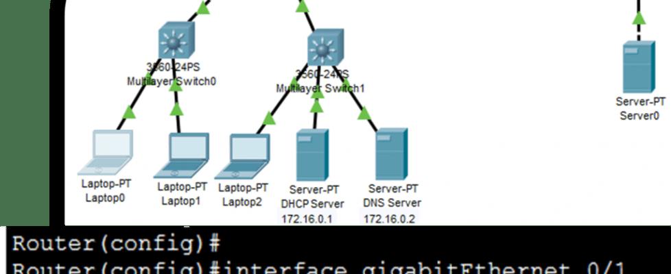 IP-helper-address-1024x700-978x400-1